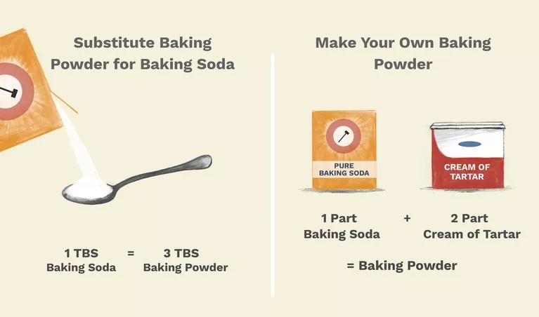 TC_607372-substitute-baking-powde