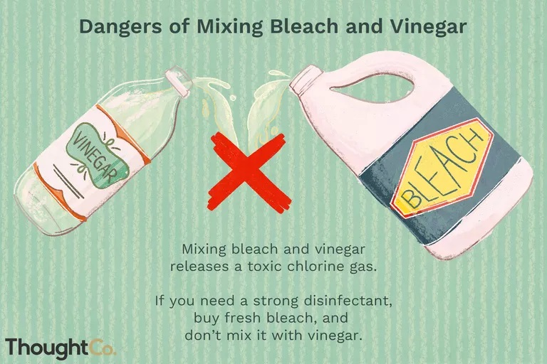 ThoughtCo_Mixing_Bleach_And_Vinegar_609281final2-a3ec27e93eee41c1902615fee1f993bb